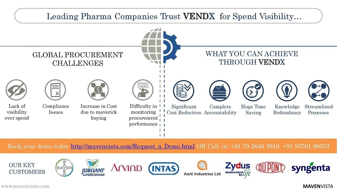 Leading Pharma companies