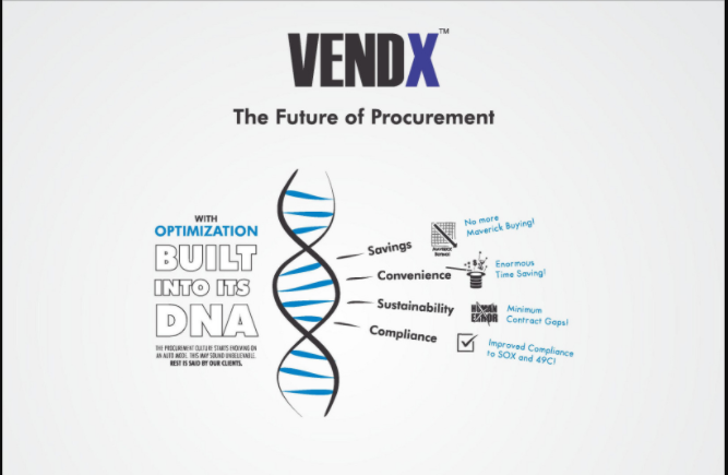 100% Mapping of Procurement Process